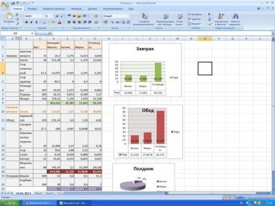 Отслеживание питания при помощи Excel