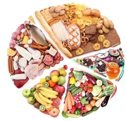 Вред от здорового питания