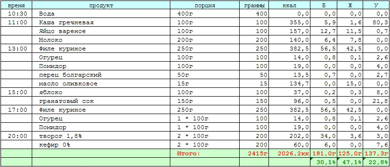 http://fitfan.ru/uploads/forum/images/1342873599.jpg