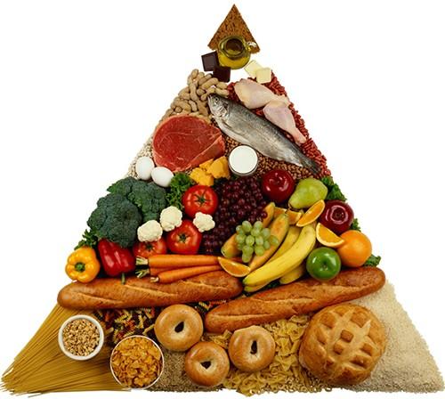 диета для похудения рацион питания
