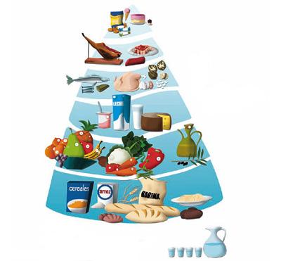 пищевая добавка эко слим отзывы