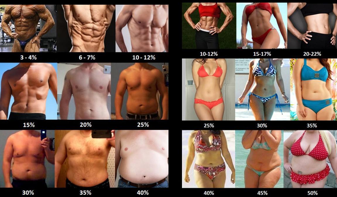 советы как похудеть мужчине